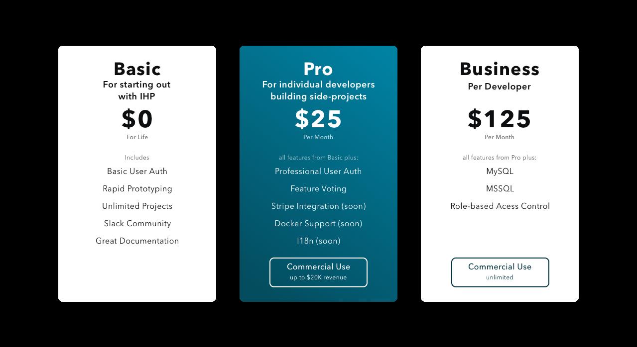 IHP Developer Subscription
